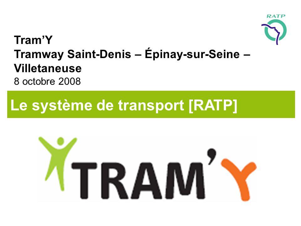 Le système de transport [RATP]